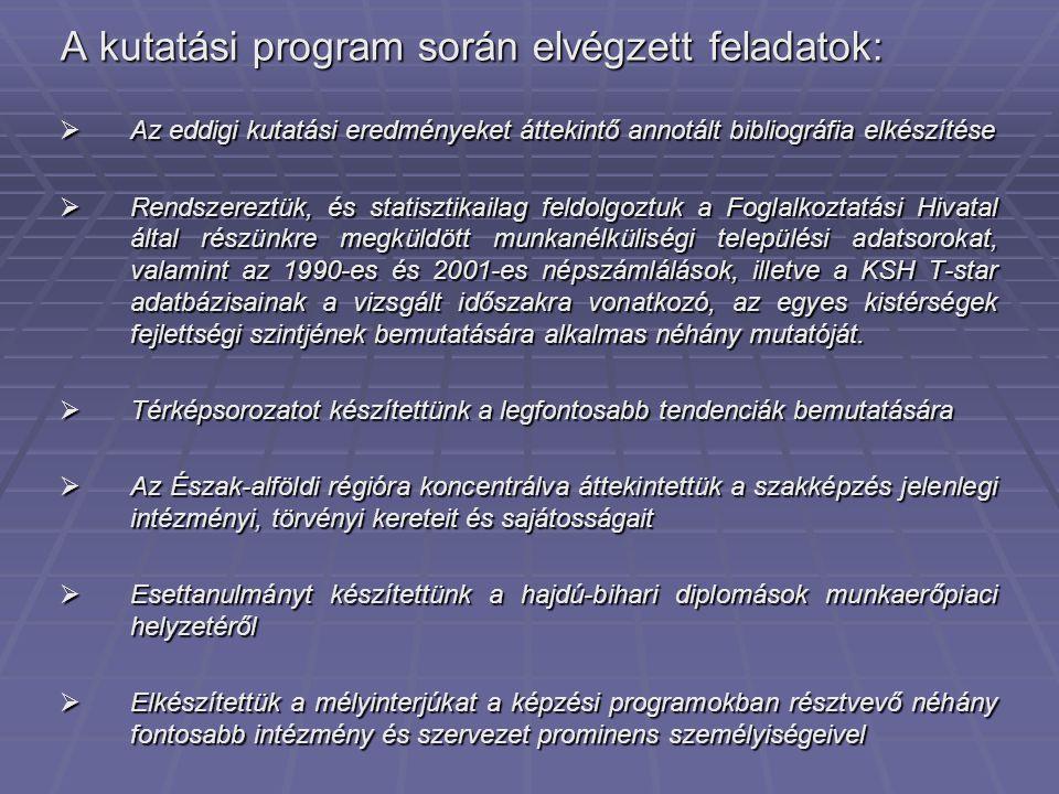 A kutatási program során elvégzett feladatok:  Az eddigi kutatási eredményeket áttekintő annotált bibliográfia elkészítése  Rendszereztük, és statisztikailag feldolgoztuk a Foglalkoztatási Hivatal által részünkre megküldött munkanélküliségi települési adatsorokat, valamint az 1990-es és 2001-es népszámlálások, illetve a KSH T-star adatbázisainak a vizsgált időszakra vonatkozó, az egyes kistérségek fejlettségi szintjének bemutatására alkalmas néhány mutatóját.