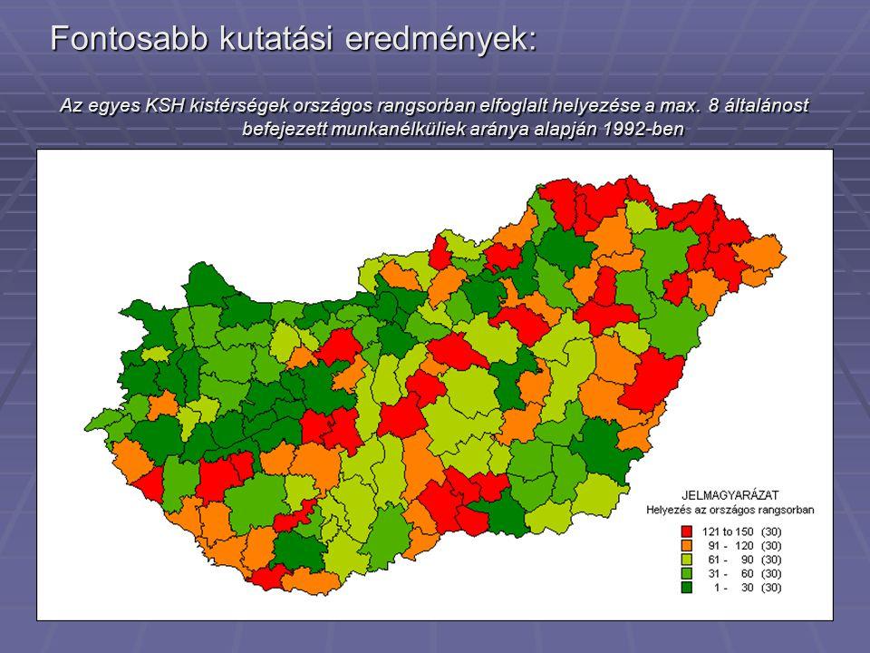 Fontosabb kutatási eredmények: Az egyes KSH kistérségek országos rangsorban elfoglalt helyezése a max.