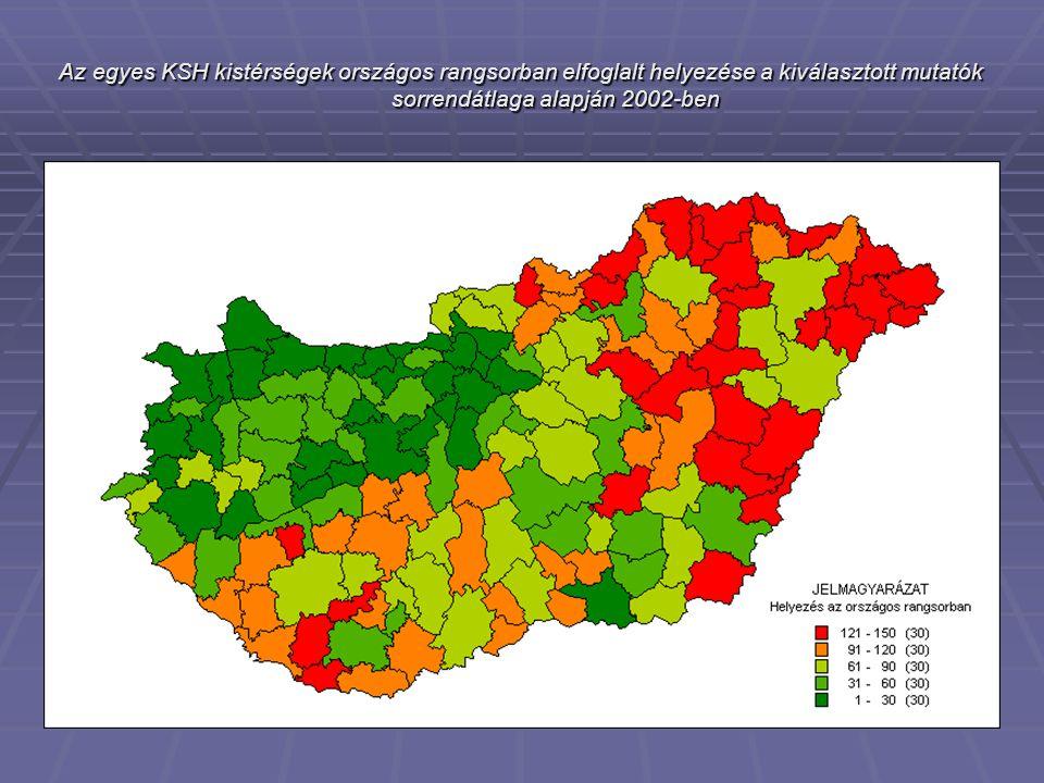 Az egyes KSH kistérségek országos rangsorban elfoglalt helyezése a kiválasztott mutatók sorrendátlaga alapján 2002-ben