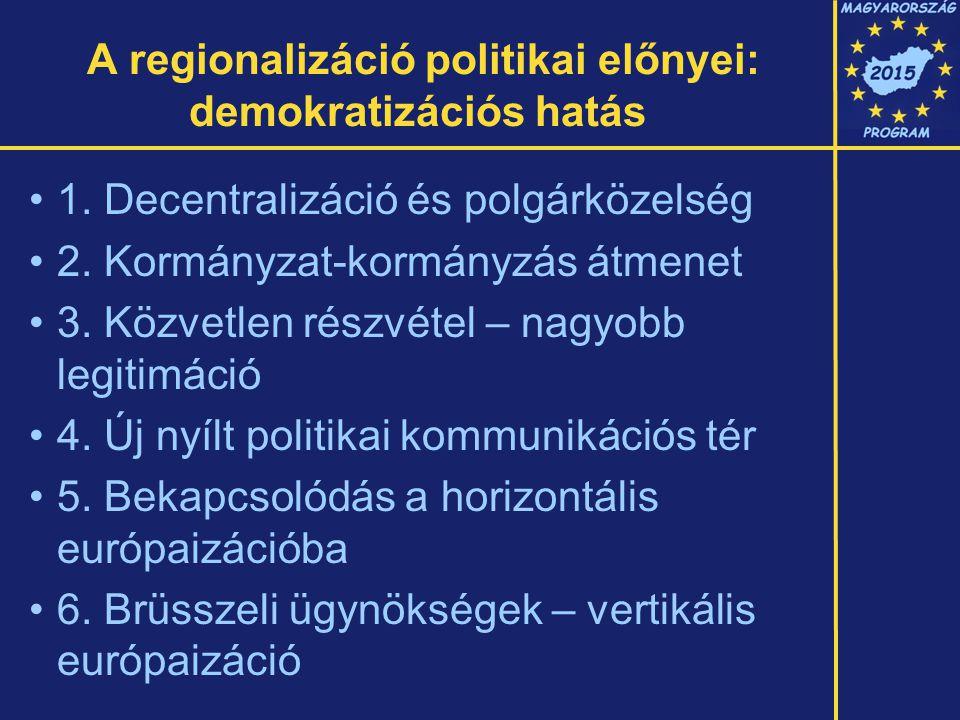 """A regionalizáció társadalmi előnyei: a civil társadalom intézményesülése (""""civilizációs hatás) 1."""