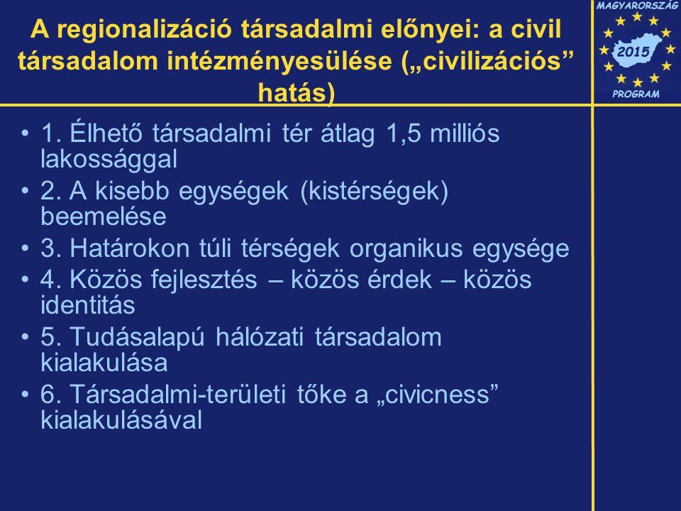 Versenyképes Magyarország 2015-re A.Célrendszer: 1.