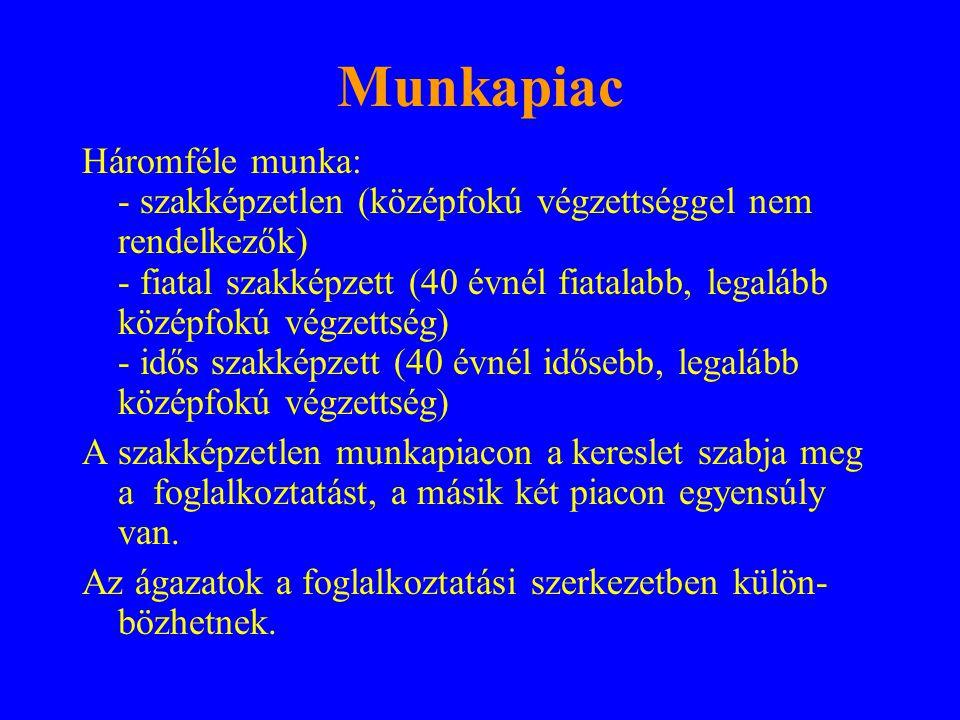 Szürkegazdaság –A vállalatok egy részében csak a minimál- bér után fizetnek adót és járulékot a munkáltatók és a munkavállalók.