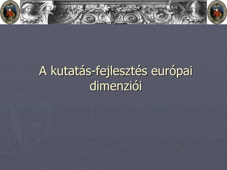 Kutatói létszám A magyar K+F versenyképesség egyik legfőbb hátráltatója az alacsony kutatói létszám!