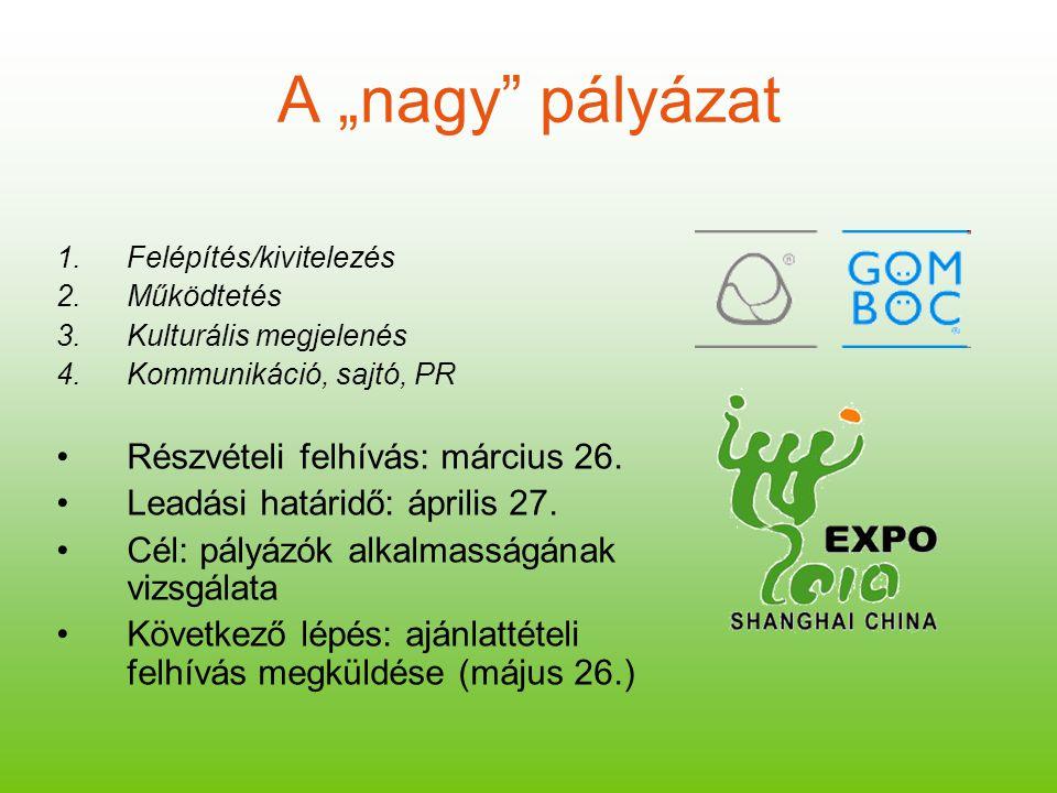 """A """"nagy"""" pályázat 1.Felépítés/kivitelezés 2.Működtetés 3.Kulturális megjelenés 4.Kommunikáció, sajtó, PR Részvételi felhívás: március 26. Leadási hatá"""