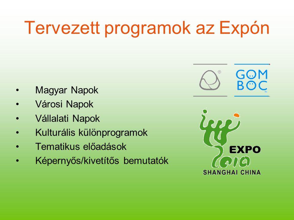 Tervezett programok az Expón Magyar Napok Városi Napok Vállalati Napok Kulturális különprogramok Tematikus előadások Képernyős/kivetítős bemutatók