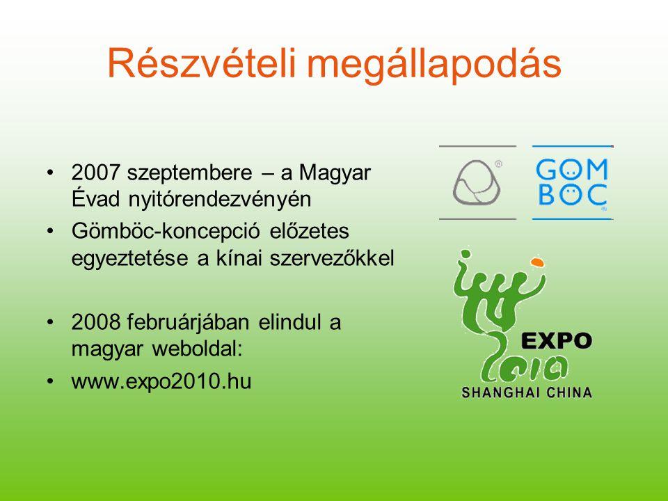 Részvételi megállapodás 2007 szeptembere – a Magyar Évad nyitórendezvényén Gömböc-koncepció előzetes egyeztetése a kínai szervezőkkel 2008 februárjába
