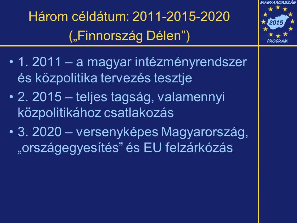 """Három céldátum: 2011-2015-2020 (""""Finnország Délen ) 1."""