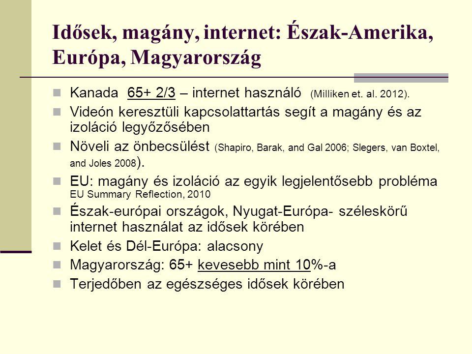 Idősek, magány, internet: Észak-Amerika, Európa, Magyarország Kanada 65+ 2/3 – internet használó (Milliken et. al. 2012). Videón keresztüli kapcsolatt