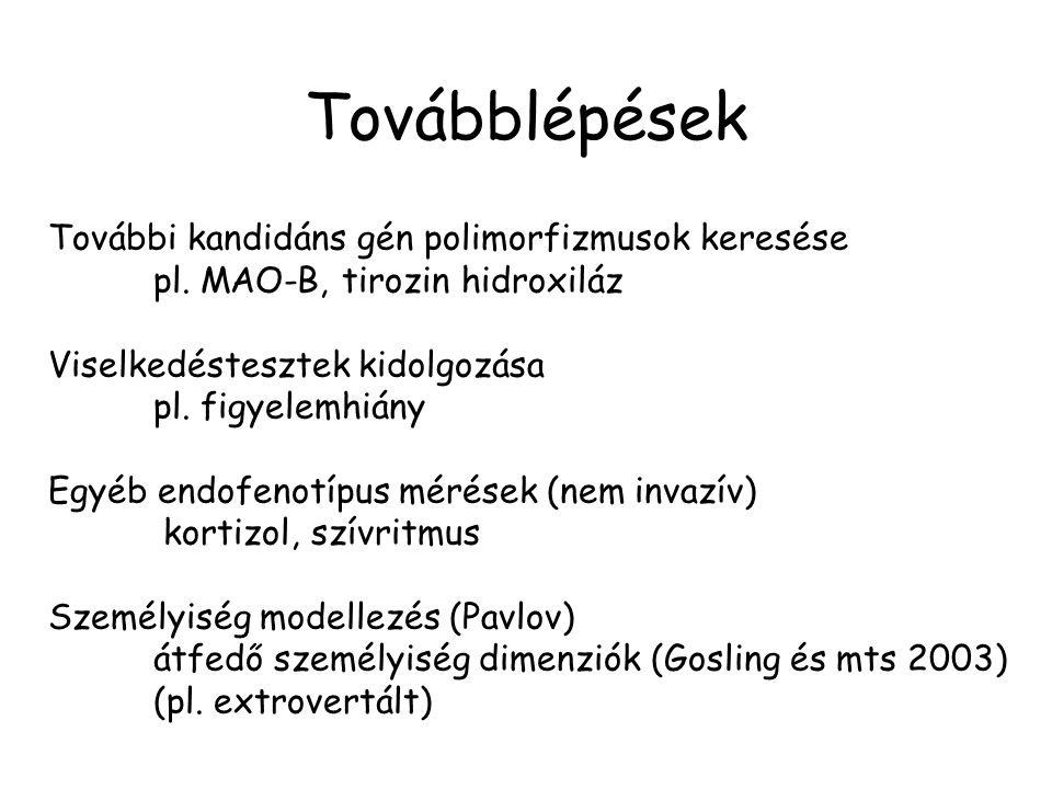 Továbblépések További kandidáns gén polimorfizmusok keresése pl.