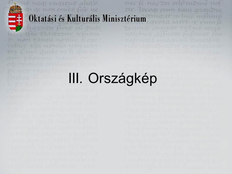 III. Országkép
