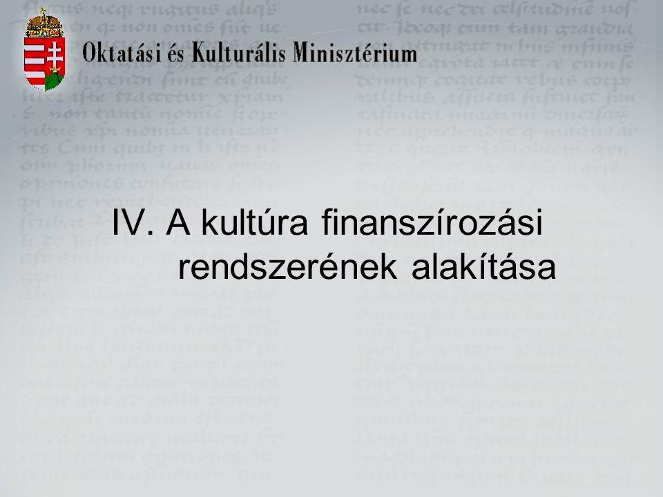 IV. A kultúra finanszírozási rendszerének alakítása