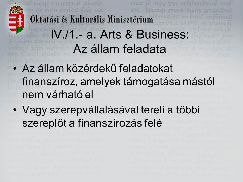 IV./1.- a.