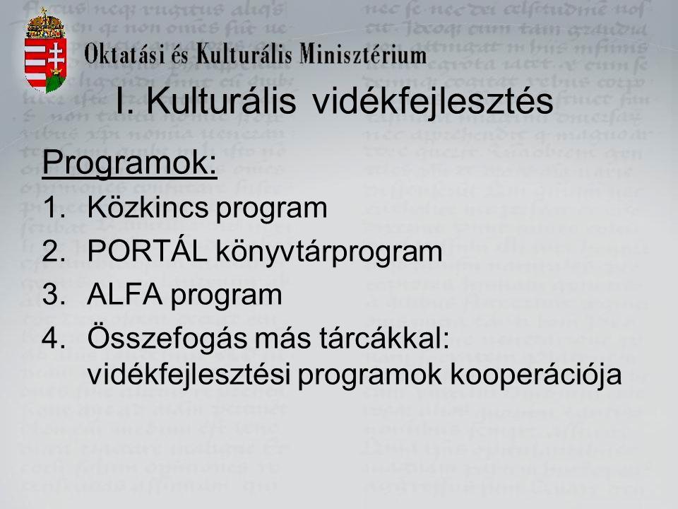 I. Kulturális vidékfejlesztés Programok: 1.Közkincs program 2.PORTÁL könyvtárprogram 3.ALFA program 4.Összefogás más tárcákkal: vidékfejlesztési progr