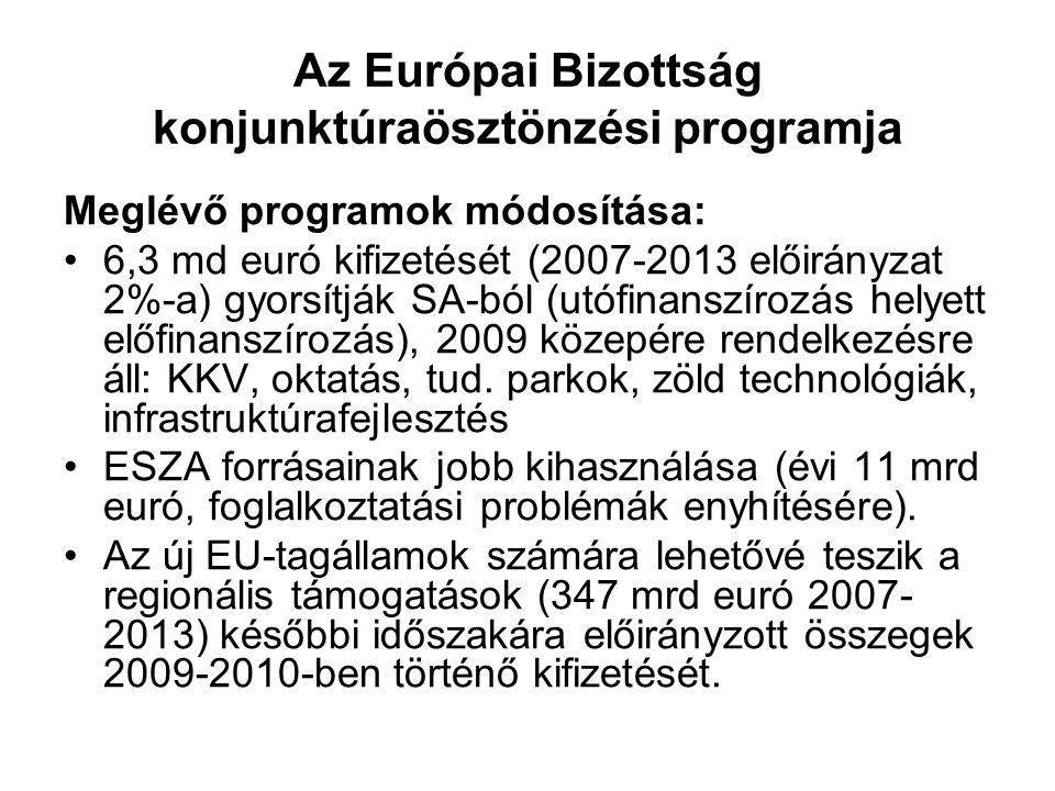 Az Európai Bizottság konjunktúraösztönzési programja Meglévő programok módosítása: 6,3 md euró kifizetését (2007-2013 előirányzat 2%-a) gyorsítják SA-ból (utófinanszírozás helyett előfinanszírozás), 2009 közepére rendelkezésre áll: KKV, oktatás, tud.