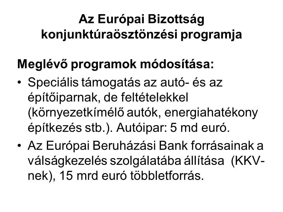 Az Európai Bizottság konjunktúraösztönzési programja Meglévő programok módosítása: Speciális támogatás az autó- és az építőiparnak, de feltételekkel (környezetkímélő autók, energiahatékony építkezés stb.).