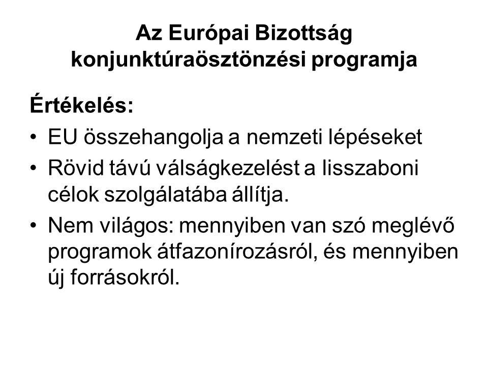 Az Európai Bizottság konjunktúraösztönzési programja Értékelés: EU összehangolja a nemzeti lépéseket Rövid távú válságkezelést a lisszaboni célok szolgálatába állítja.