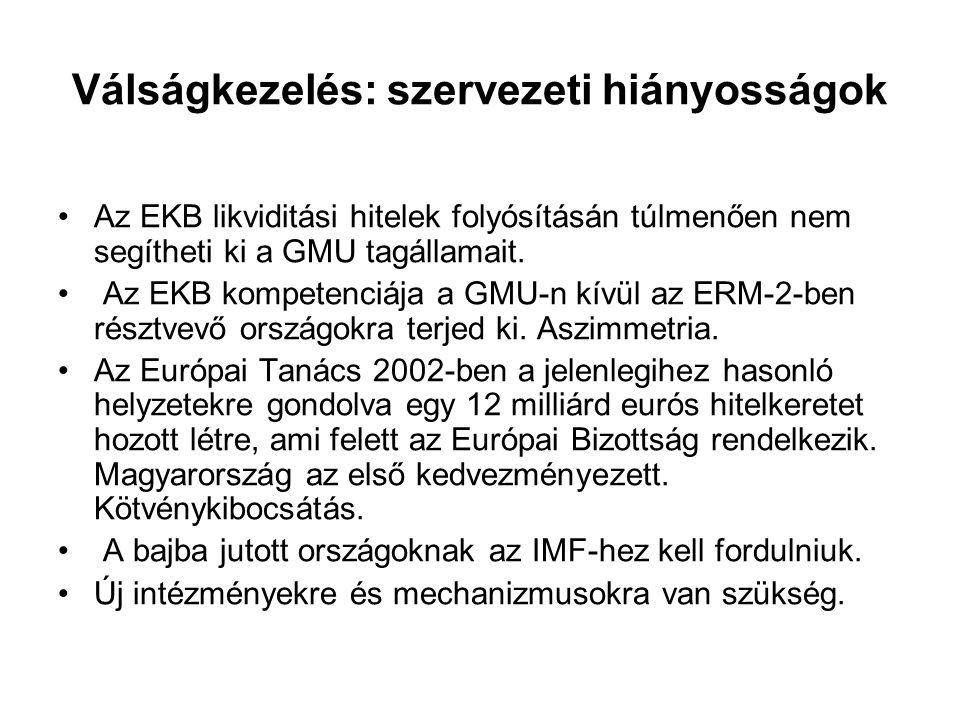 Válságkezelés: szervezeti hiányosságok Az EKB likviditási hitelek folyósításán túlmenően nem segítheti ki a GMU tagállamait.
