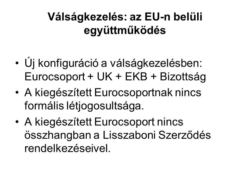 Válságkezelés: az EU-n belüli együttműködés Új konfiguráció a válságkezelésben: Eurocsoport + UK + EKB + Bizottság A kiegészített Eurocsoportnak nincs formális létjogosultsága.