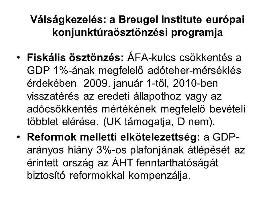 Válságkezelés: a Breugel Institute európai konjunktúraösztönzési programja Kikényszerítés: ha a reformok melletti elkötelezettség sérül, akkor a túlzott deficiteket korrigálni kell 2010-ben.