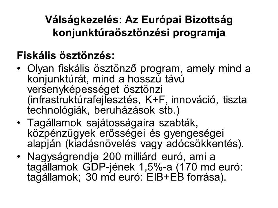 Válságkezelés: Az Európai Bizottság konjunktúraösztönzési programja A fiskális ösztönzés alapelvei: Az alapelvek nem változnak, de rugalmasabban értelmezik őket.