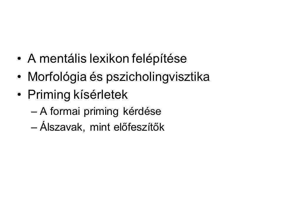 A mentális lexikon felépítése Morfológia és pszicholingvisztika Priming kísérletek –A formai priming kérdése –Álszavak, mint előfeszítők