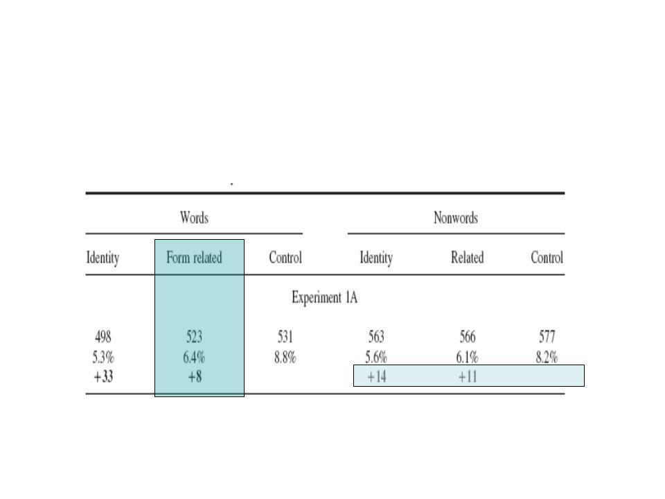 Frost et al Héber nyelvű vizsgálatok: csupán formai előfeszítés egyáltalán nincs