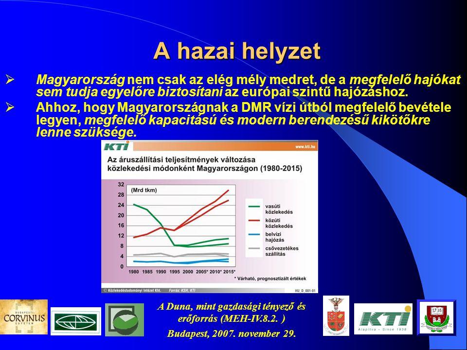 A Duna, mint gazdasági tényező és erőforrás (MEH-IV.8.2. ) Budapest, 2007. november 29. A hazai helyzet  Magyarországon aránytalanul alacsony a belví