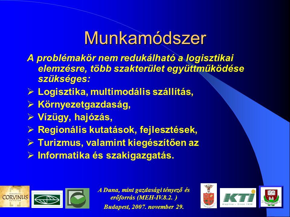 A Duna, mint gazdasági tényező és erőforrás (MEH-IV.8.2. ) Budapest, 2007. november 29. A kutatás célja (2)  hogyan kapcsolódhat a Duna menti városhá