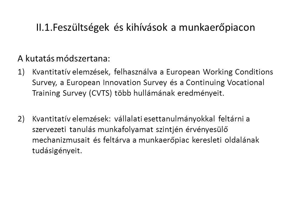 II.1.Feszültségek és kihívások a munkaerőpiacon A kutatás módszertana: 1)Kvantitatív elemzések, felhasználva a European Working Conditions Survey, a European Innovation Survey és a Continuing Vocational Training Survey (CVTS) több hullámának eredményeit.