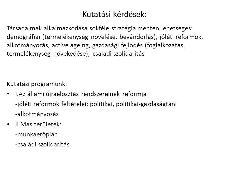 Kutatási kérdések: Társadalmak alkalmazkodása sokféle stratégia mentén lehetséges: demográfiai (termelékenység növelése, bevándorlás), jóléti reformok, alkotmányozás, active ageing, gazdasági fejlődés (foglalkozatás, termelékenység növekedése), családi szolidaritás Kutatási programunk: I.Az állami újraelosztás rendszereinek reformja -jóléti reformok feltételei: politikai, politikai-gazdaságtani -alkotmányozás II.Más területek: -munkaerőpiac -családi szolidaritás