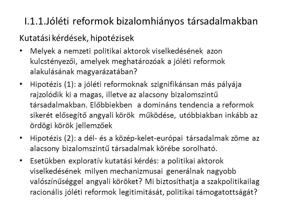 I.1.1.Jóléti reformok bizalomhiányos társadalmakban Kutatási kérdések, hipotézisek Melyek a nemzeti politikai aktorok viselkedésének azon kulcstényezői, amelyek meghatározóak a jóléti reformok alakulásának magyarázatában.