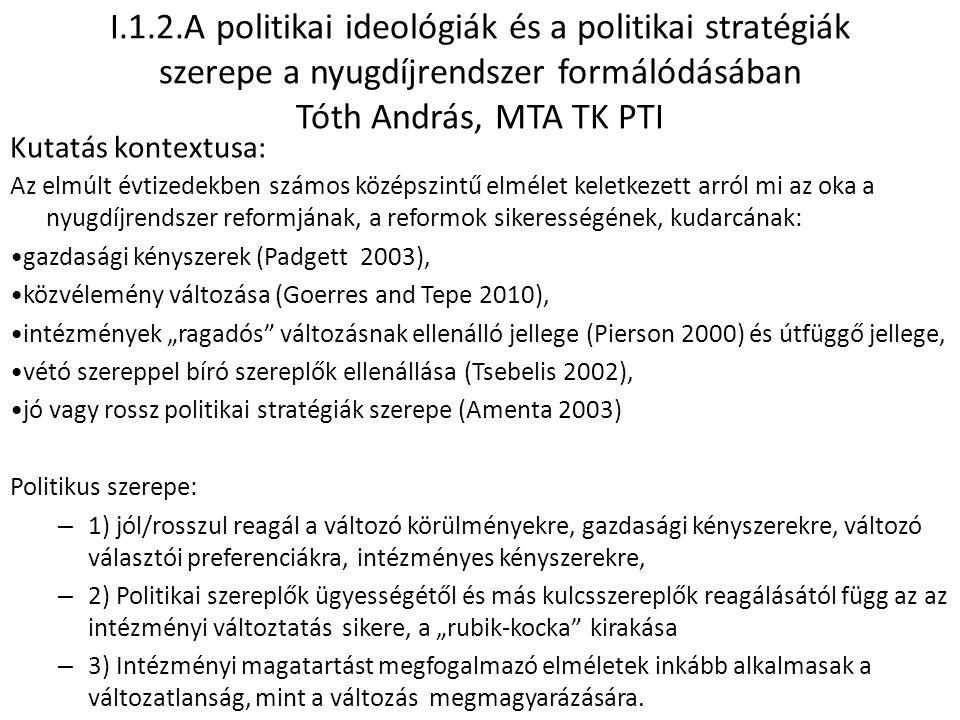 """I.1.2.A politikai ideológiák és a politikai stratégiák szerepe a nyugdíjrendszer formálódásában Tóth András, MTA TK PTI Kutatás kontextusa: Az elmúlt évtizedekben számos középszintű elmélet keletkezett arról mi az oka a nyugdíjrendszer reformjának, a reformok sikerességének, kudarcának: gazdasági kényszerek (Padgett 2003), közvélemény változása (Goerres and Tepe 2010), intézmények """"ragadós változásnak ellenálló jellege (Pierson 2000) és útfüggő jellege, vétó szereppel bíró szereplők ellenállása (Tsebelis 2002), jó vagy rossz politikai stratégiák szerepe (Amenta 2003) Politikus szerepe: – 1) jól/rosszul reagál a változó körülményekre, gazdasági kényszerekre, változó választói preferenciákra, intézményes kényszerekre, – 2) Politikai szereplők ügyességétől és más kulcsszereplők reagálásától függ az az intézményi változtatás sikere, a """"rubik-kocka kirakása – 3) Intézményi magatartást megfogalmazó elméletek inkább alkalmasak a változatlanság, mint a változás megmagyarázására."""