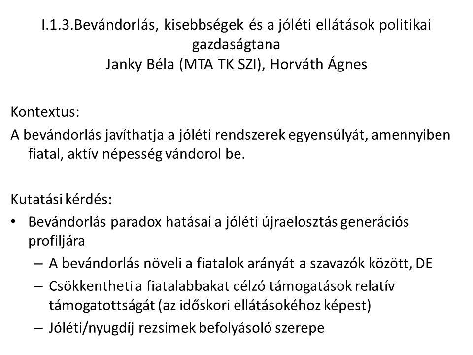 I.1.3.Bevándorlás, kisebbségek és a jóléti ellátások politikai gazdaságtana Janky Béla (MTA TK SZI), Horváth Ágnes Kontextus: A bevándorlás javíthatja a jóléti rendszerek egyensúlyát, amennyiben fiatal, aktív népesség vándorol be.