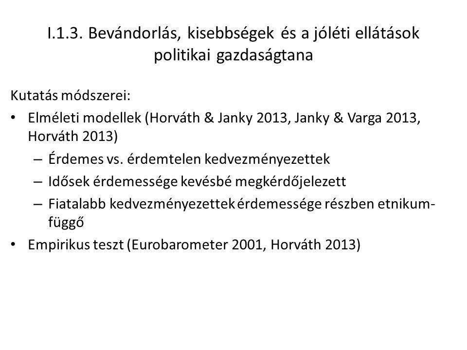 I.1.3. Bevándorlás, kisebbségek és a jóléti ellátások politikai gazdaságtana Kutatás módszerei: Elméleti modellek (Horváth & Janky 2013, Janky & Varga