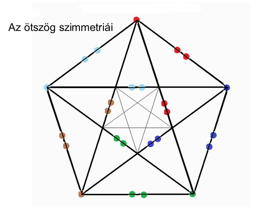 Az ötszög szimmetriái