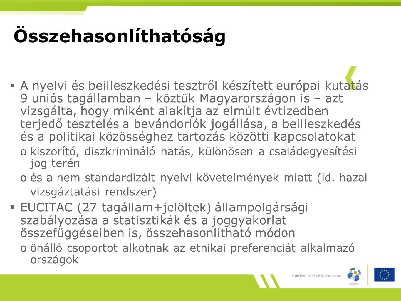 Összehasonlíthatóság  A nyelvi és beilleszkedési tesztről készített európai kutatás 9 uniós tagállamban – köztük Magyarországon is – azt vizsgálta, hogy miként alakítja az elmúlt évtizedben terjedő tesztelés a bevándorlók jogállása, a beilleszkedés és a politikai közösséghez tartozás közötti kapcsolatokat okiszorító, diszkrimináló hatás, különösen a családegyesítési jog terén oés a nem standardizált nyelvi követelmények miatt (ld.