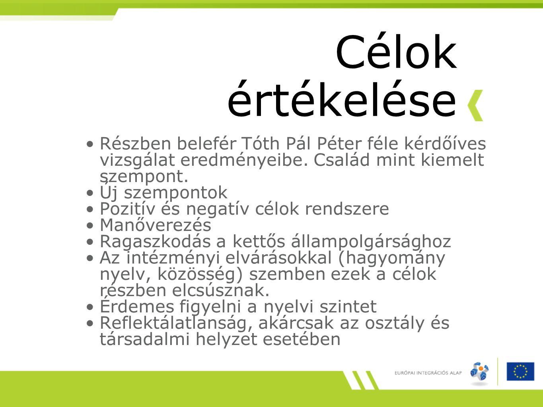Célok értékelése Részben belefér Tóth Pál Péter féle kérdőíves vizsgálat eredményeibe. Család mint kiemelt szempont. Új szempontok Pozitív és negatív
