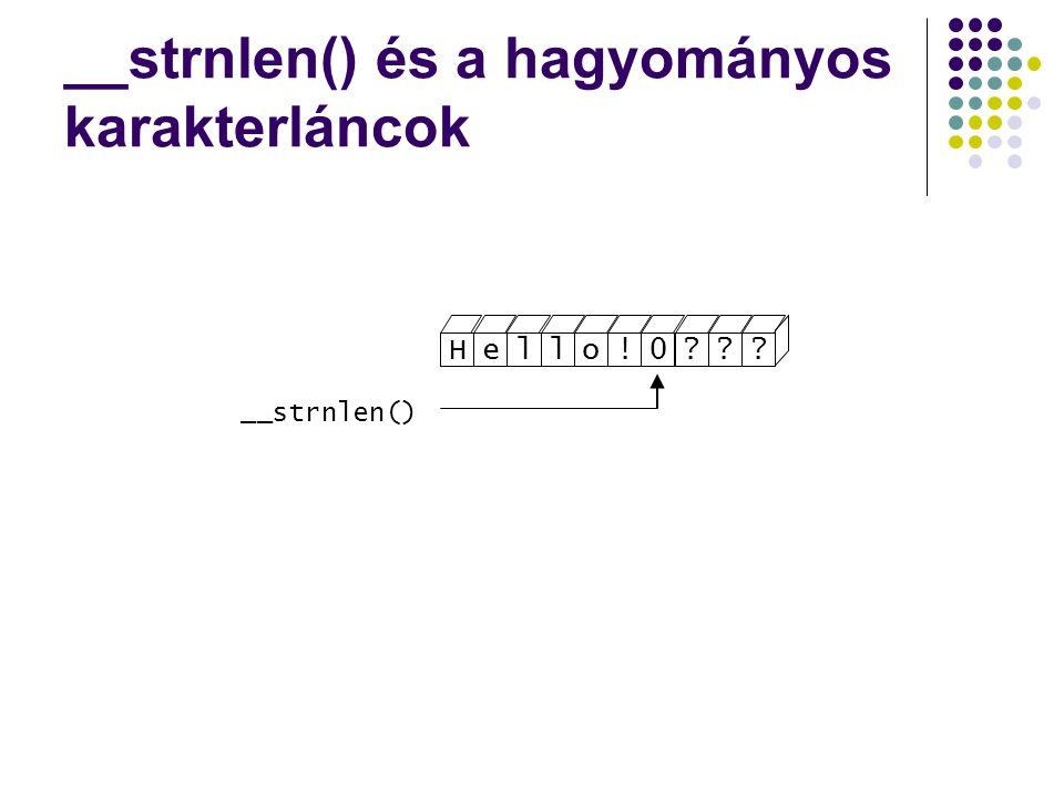 __strnlen() és a hagyományos karakterláncok Hello!0 __strnlen()