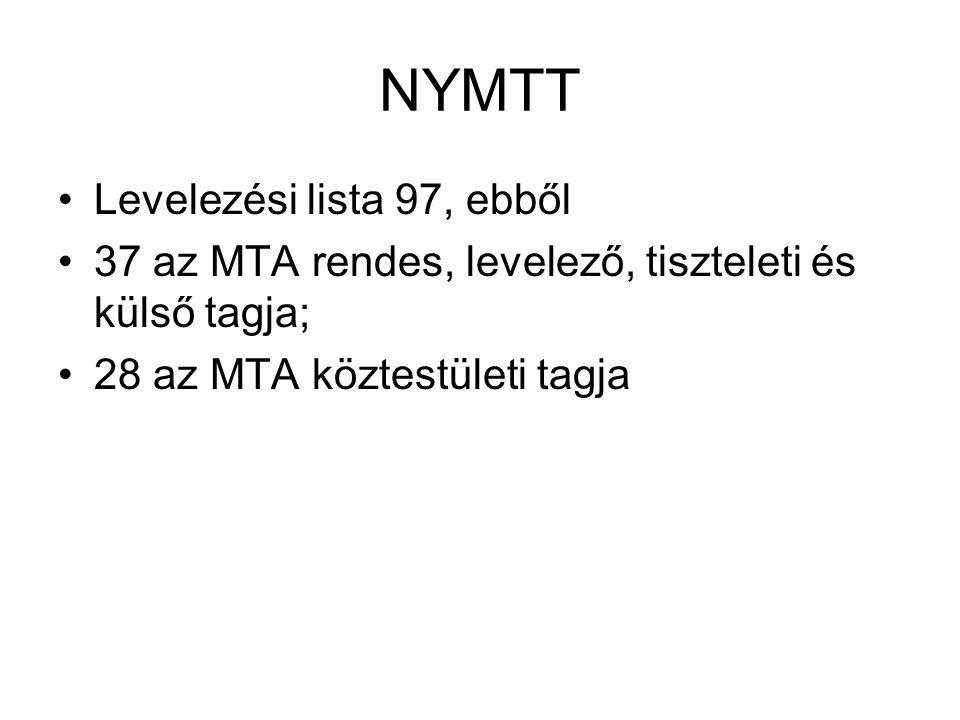 NYMTT Levelezési lista 97, ebből 37 az MTA rendes, levelező, tiszteleti és külső tagja; 28 az MTA köztestületi tagja