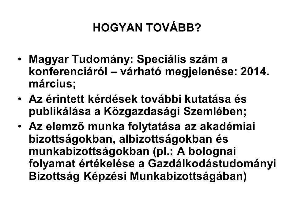 HOGYAN TOVÁBB. Magyar Tudomány: Speciális szám a konferenciáról – várható megjelenése: 2014.
