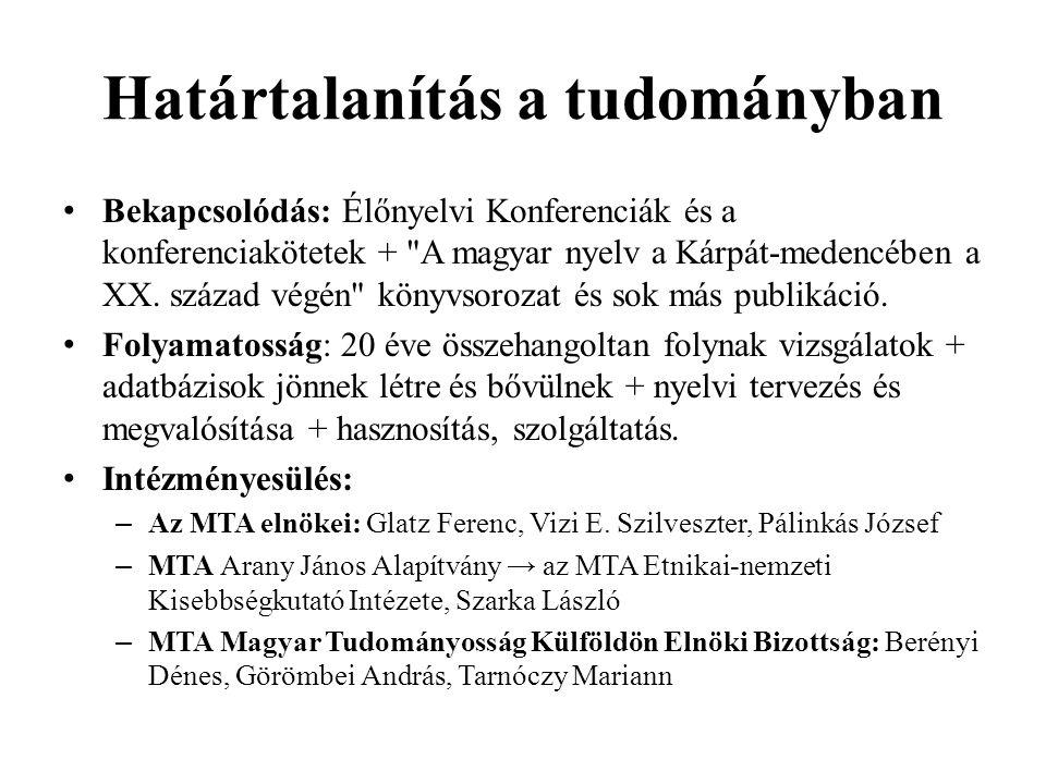 Határtalanítás a tudományban Bekapcsolódás: Élőnyelvi Konferenciák és a konferenciakötetek + A magyar nyelv a Kárpát-medencében a XX.