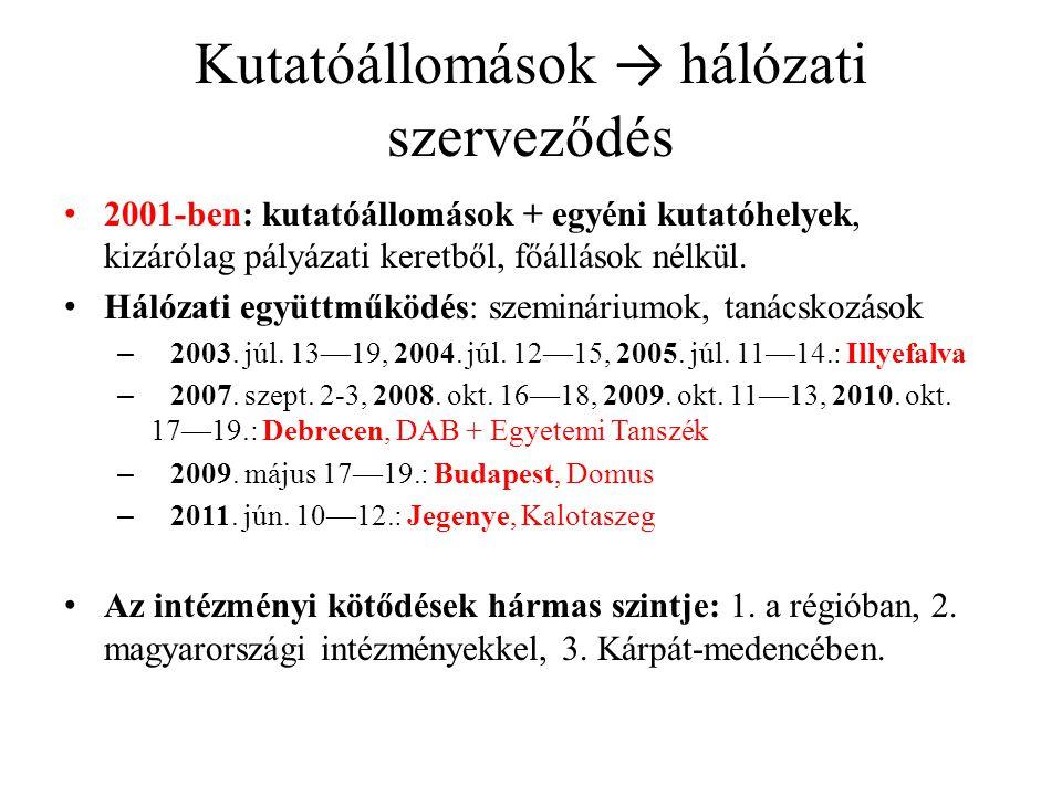 Kutatóállomások → hálózati szerveződés 2001-ben: kutatóállomások + egyéni kutatóhelyek, kizárólag pályázati keretből, főállások nélkül. Hálózati együt