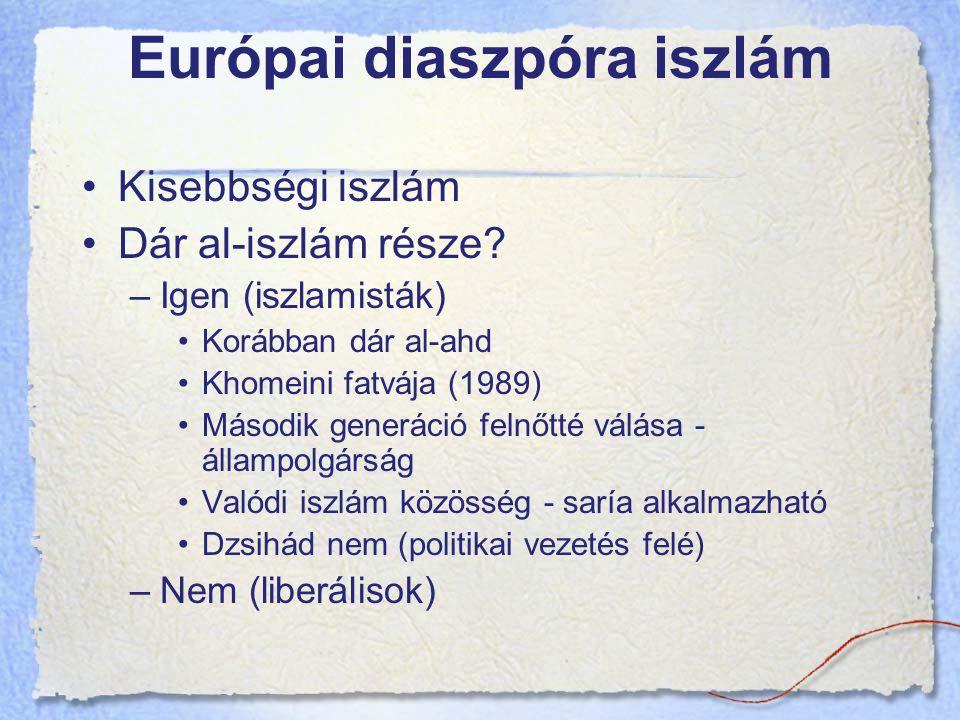 Európai diaszpóra iszlám Kisebbségi iszlám Dár al-iszlám része.