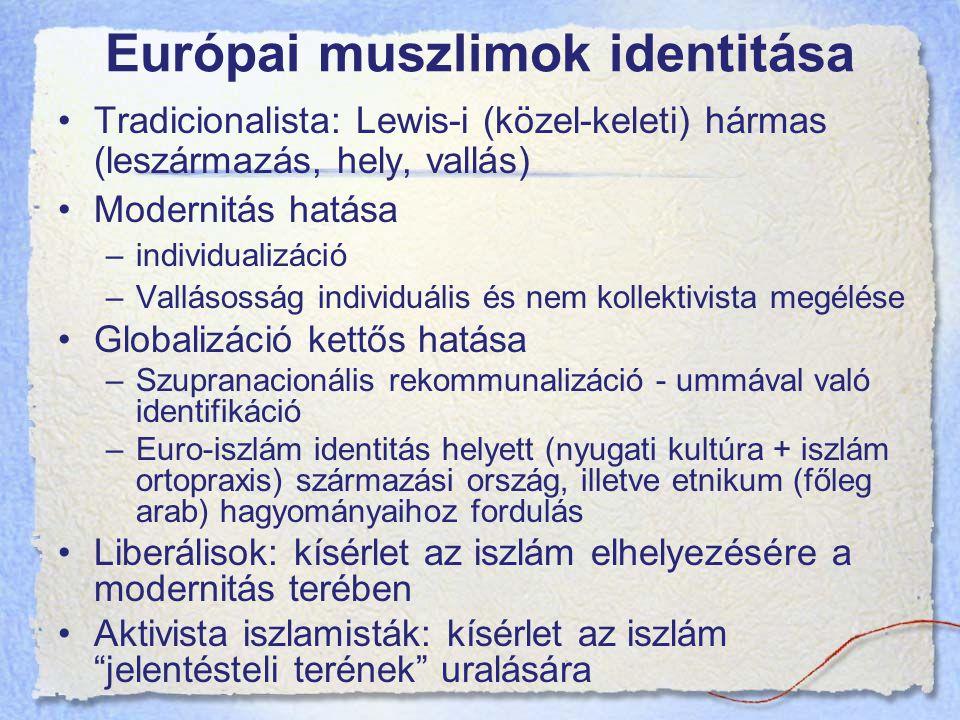 Európai muszlimok identitása Tradicionalista: Lewis-i (közel-keleti) hármas (leszármazás, hely, vallás) Modernitás hatása –individualizáció –Vallásosság individuális és nem kollektivista megélése Globalizáció kettős hatása –Szupranacionális rekommunalizáció - ummával való identifikáció –Euro-iszlám identitás helyett (nyugati kultúra + iszlám ortopraxis) származási ország, illetve etnikum (főleg arab) hagyományaihoz fordulás Liberálisok: kísérlet az iszlám elhelyezésére a modernitás terében Aktivista iszlamisták: kísérlet az iszlám jelentésteli terének uralására