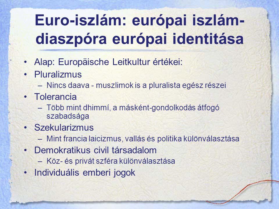 Euro-iszlám: európai iszlám- diaszpóra európai identitása Alap: Europäische Leitkultur értékei: Pluralizmus –Nincs daava - muszlimok is a pluralista egész részei Tolerancia –Több mint dhimmí, a másként-gondolkodás átfogó szabadsága Szekularizmus –Mint francia laicizmus, vallás és politika különválasztása Demokratikus civil társadalom –Köz- és privát szféra különválasztása Individuális emberi jogok