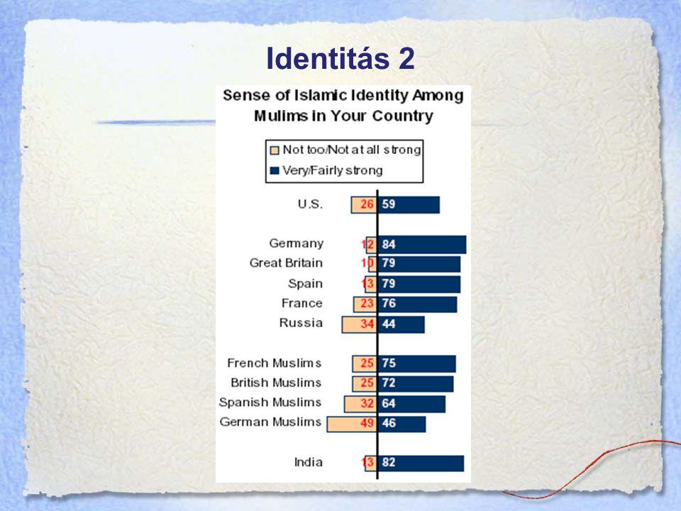 Identitás 2