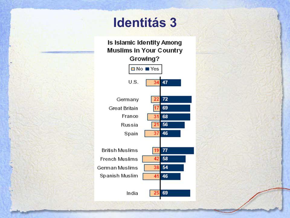 Identitás 3