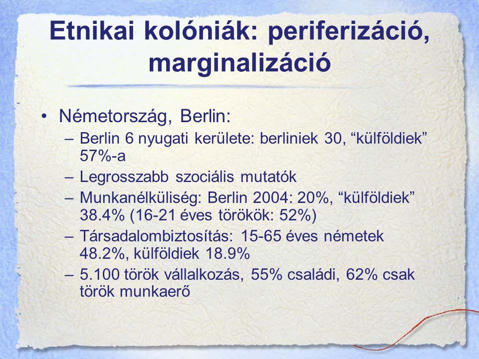 Etnikai kolóniák: periferizáció, marginalizáció Németország, Berlin: –Berlin 6 nyugati kerülete: berliniek 30, külföldiek 57%-a –Legrosszabb szociális mutatók –Munkanélküliség: Berlin 2004: 20%, külföldiek 38.4% (16-21 éves törökök: 52%) –Társadalombiztosítás: 15-65 éves németek 48.2%, külföldiek 18.9% –5.100 török vállalkozás, 55% családi, 62% csak török munkaerő