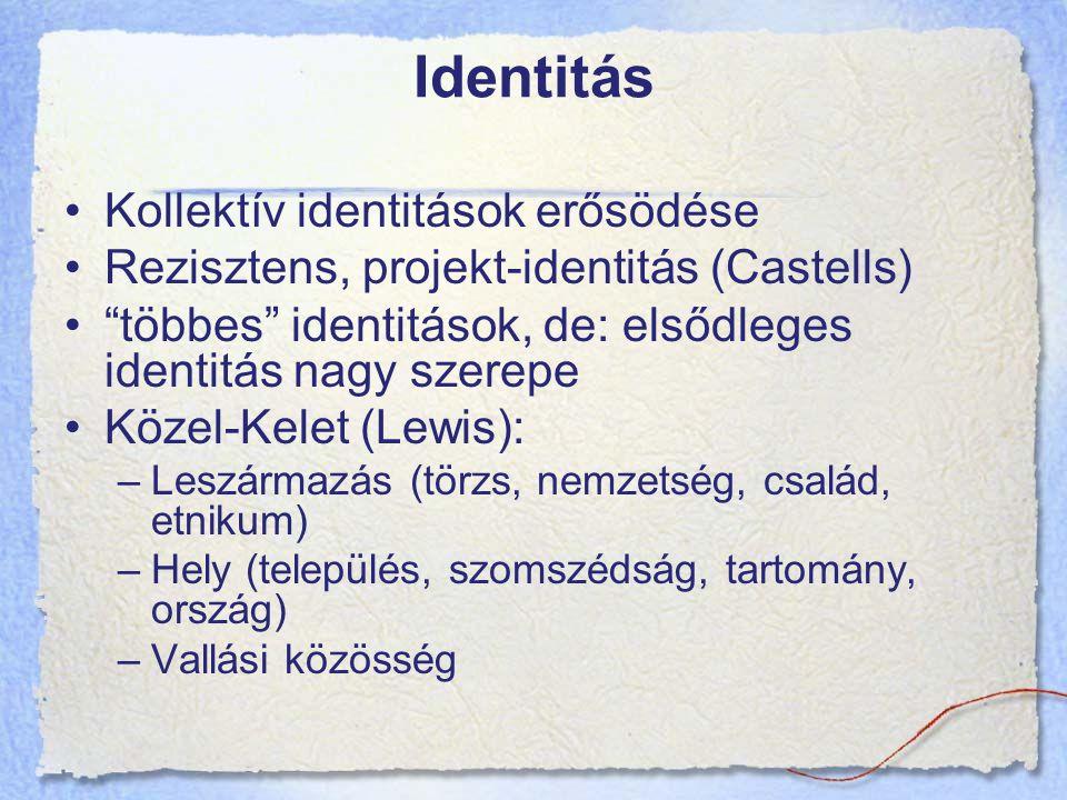 Identitás Kollektív identitások erősödése Rezisztens, projekt-identitás (Castells) többes identitások, de: elsődleges identitás nagy szerepe Közel-Kelet (Lewis): –Leszármazás (törzs, nemzetség, család, etnikum) –Hely (település, szomszédság, tartomány, ország) –Vallási közösség