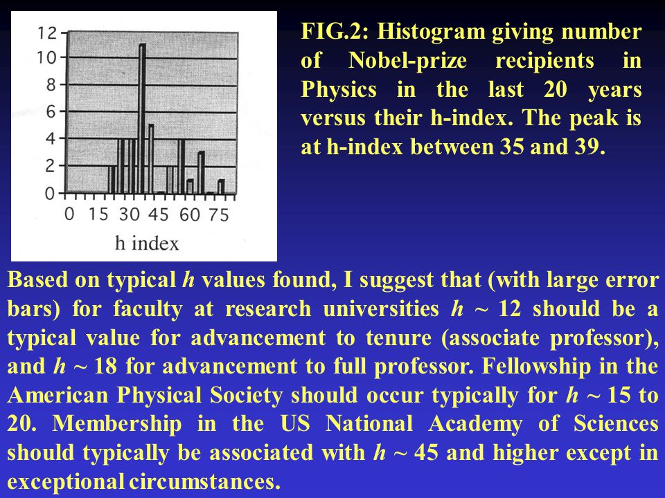 FIG.2: Histogram giving number of Nobel-prize recipients in Physics in the last 20 years versus their h-index.